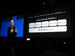 Das Azure Platform System